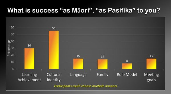 Success as Māori Pasifika.jpg