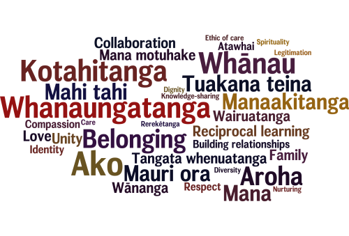 Māori values